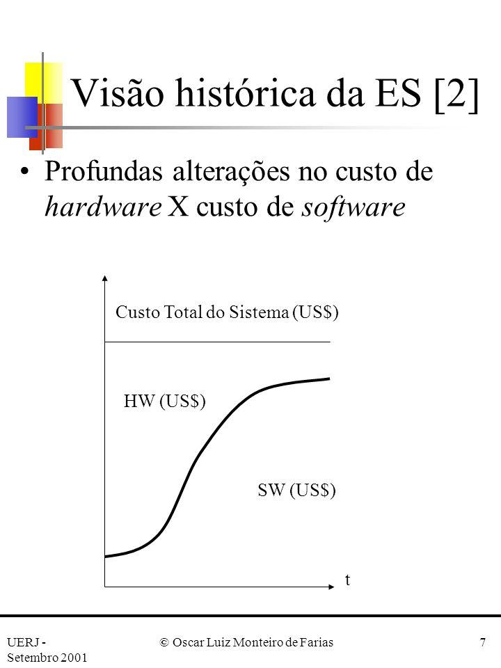 Visão histórica da ES [2]
